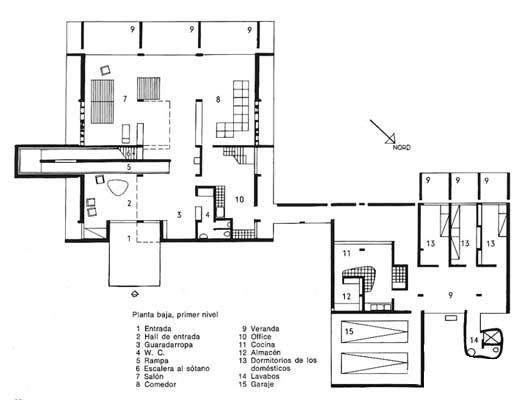 الگوی سازماندهی شبکه ای در طراحی پلان معماری