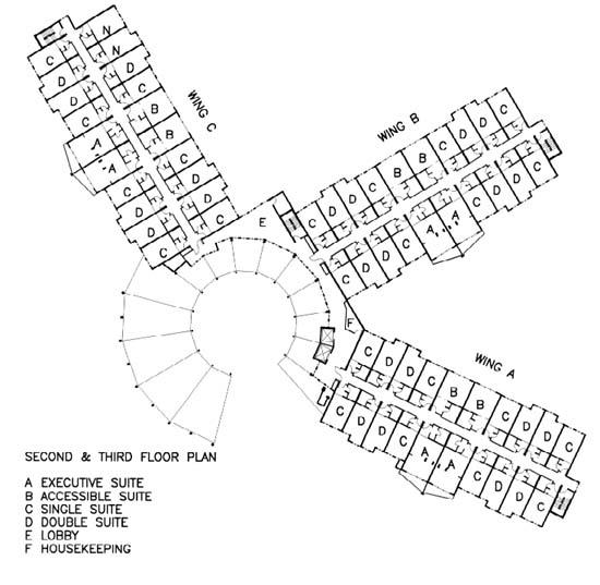 الگوی سازماندهی شعاعی در طراحی پلان معماری