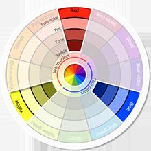 رنگ های اصلی ( primary colors )