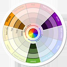 رنگ های فرعی ( secondary colors )