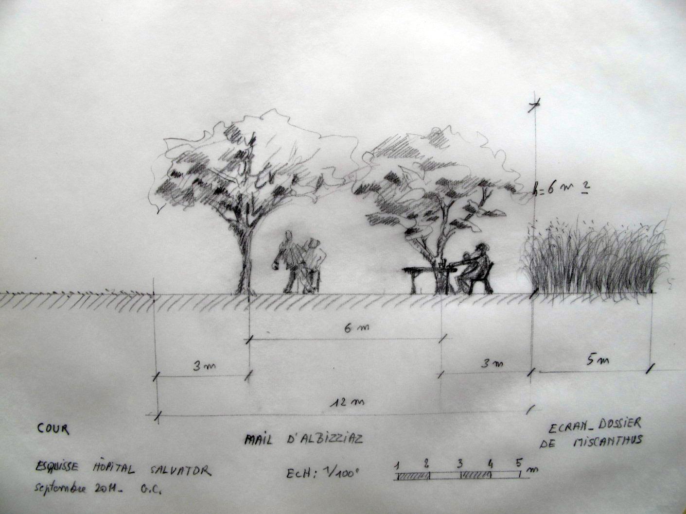 نمونه اسکیس ها در معماری