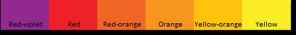 دمای رنگ ( color tempture )