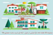 مجموعه 50 نقشه خانه باغ اجرایی در ایران