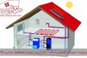 پاورپوینت تحلیل سیستم گرمایش از کف