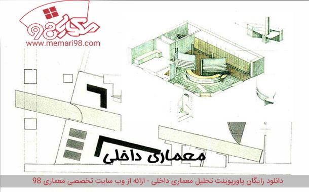 دانلود رایگان پاورپوینت تحلیل معماری داخلی
