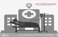 رساله بیمارستان 128 تخت خوابی ( اتوکد - پست پروداکشن - psd - رساله )