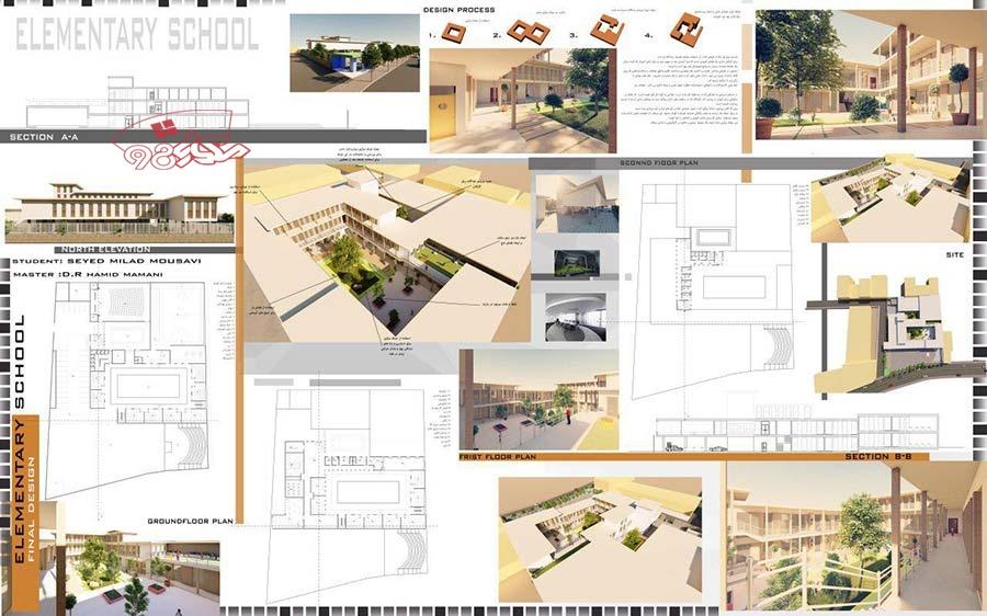 دانلود رایگان طراحی پروژه مدرسه ابتدایی